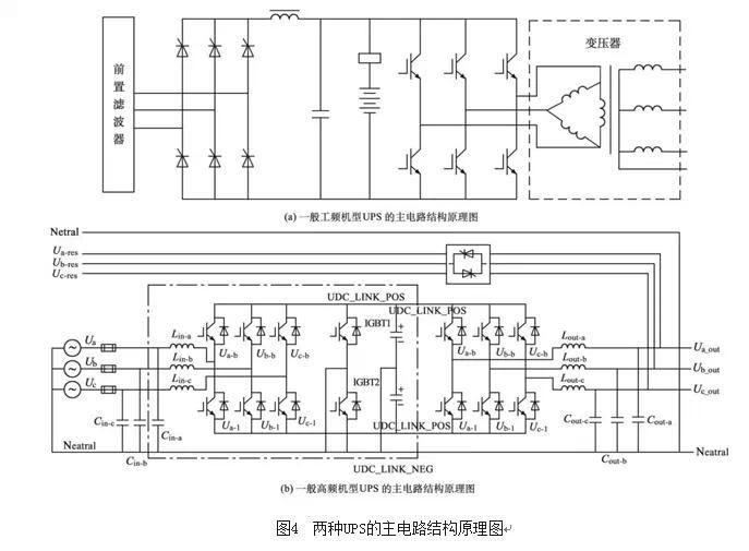 图4(a)是一般工频机型ups的主电路结构原理图.