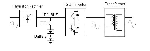 新型全 igbt ups 结构(高频机)如下: 基本结构:不控整流 dc/dc 倍压